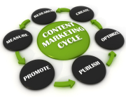 content tips for website and blog